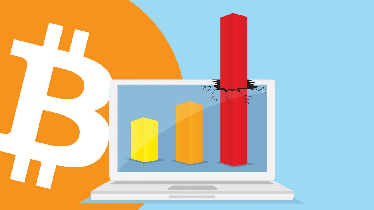 Bitcoin Posts a 66-Day Consecutive Streak Above the $10K Price Range