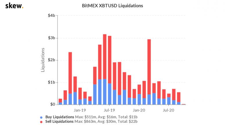 skew_bitmex_xbtusd_liquidations-2-4